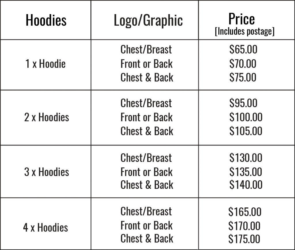Hoodies pricing